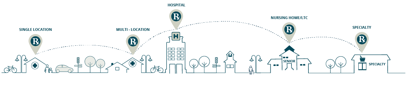 Illustration of pharmacy locations
